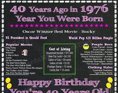 The Year 1976 40th Birthday DIGITAL Chalkboard by TalkInChalk