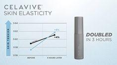 Celavive skincare products, the future of skincare arrives February Beauty Care, Beauty Hacks, Even Skin Tone, Skin Elasticity, Health Goals, Combination Skin, Let Them Talk, Organic Skin Care, Your Skin