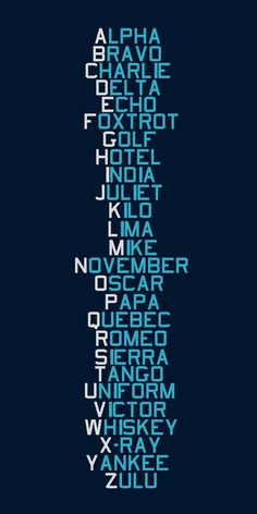 Military phonetic alphabet. Need this for sure. I can never understand it in the movies!!