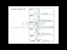 Maths Short cut: Multiplication of two three-digit numbers