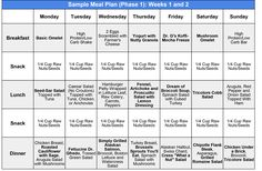 gundry_meal_plan_1_-_sheet1.jpg (2617×1711)