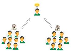 Crowdfunding MLM Software Kolhapur – Crowdfunding Plan MLM Development Kolhapur, Shiroli, Panhala, Rukadi, jaysingpur, Ichalkaranji, Kagal Maharashtra