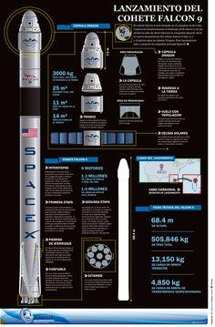 spacex money list - HD3241×4936