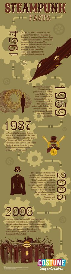 Steampunk is a cultural phenomenon, and this infographic traces the movement back to its literary beginnings and on to its transformation into a fashion and pop culture movement. #steampunkfashion,