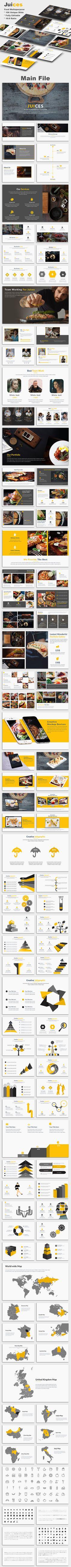 Juices Food Multipurpose Keynote Template