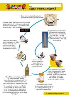 Manute pricepute - Fise de lucru - Invatam ceasul