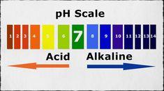 """Vindecarea cancerului în trei săptămâni cu """"medicamentele"""" lui Dumnezeu - Tabel pH"""