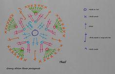 Le diagramme du granny african flower pentagonale