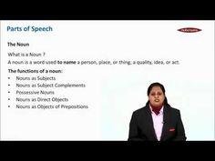 MBA Entrance,Verbal Ability,Grammar 1,Module 2