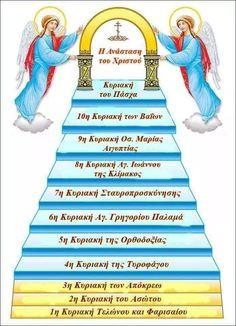 Orthodox Prayers, Orthodox Christianity, Orthodox Easter, Greek Language, Orthodox Icons, Easter Crafts For Kids, Christian Faith, Kids Education, Holidays And Events