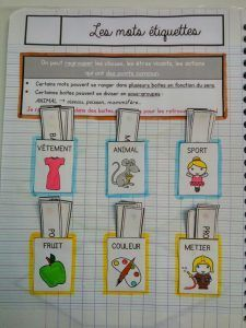 Lessons to handle / Interactive lessons in French: grammar, conjugation . Learning English For Kids, Ways Of Learning, French Language Learning, Kids Learning, French Lessons, English Lessons, English English, Learn English, Alphabet Writing
