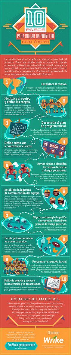 Hola: Una infografía con 10 razones para comenzar un proyecto con éxito. Un saludo Infografía ofrecida por Wrike