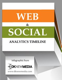 Infographic: The History of Web and Social Analytics | Marketing Technology Blog
