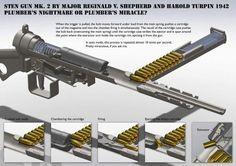 Sten Military Weapons, Weapons Guns, Guns And Ammo, Homemade Weapons, Submachine Gun, Cool Guns, Assault Rifle, Self Defense, Shotgun