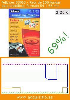 Fellowes 53063 - Pack de 100 fundas para plastificar, formato 54 x 86 mm (Productos de oficina). Baja 69%! Precio actual 2,20 €, el precio anterior fue de 6,99 €. https://www.adquisitio.es/fellowes/5306302-plastificador-54