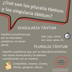 #ortografía #sintaxis #gramáticaespañola #español #correctordeestilo #correcccióndetextos Counseling, Essayist