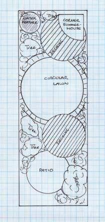 Sirkler er en flott designform å bruke med lange smale hager - Garten Garden Design Plans, Small Garden Design, Patio Design, Landscape Plans, Landscape Design, Landscape Architecture, Architecture Design, Amazing Gardens, Beautiful Gardens
