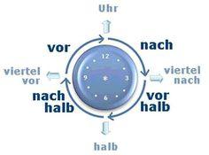 Horas en alemán                                                                                                                                                     Más