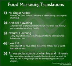 Food Marketing translation! #chemicals #bad #health