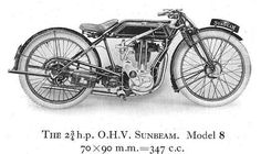 Sunbeam Model 8