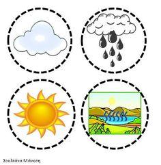 κυκλος νερου εικονες - Αναζήτηση Google