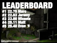 leaderboard for Light Runner (game made specifically for the June MakeGamesSA meet) Runner Games, June, Meet, Signs, Shop Signs, Sign, Dishes