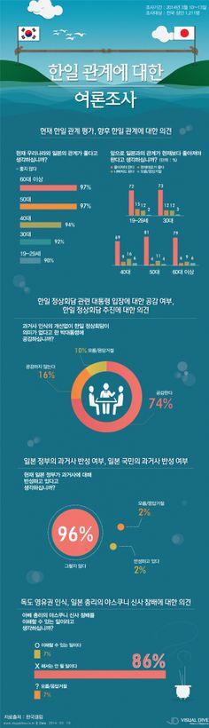 아베 총리, 한일 정상회담 희망 뜻 밝혀… '한일 관계' 회복될까? [인포그래픽]#Japan #Infographic ⓒ 비주얼다이브 무단 복사·전재·재배포 금지