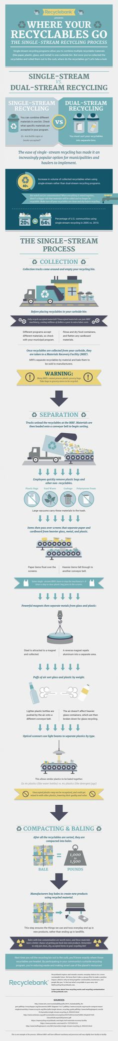 Where Your Recycling Goes: The Single-Stream Recycling Process by Recyclebank