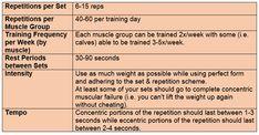 Jordan Syatt's hypertrophy cheat-sheet.