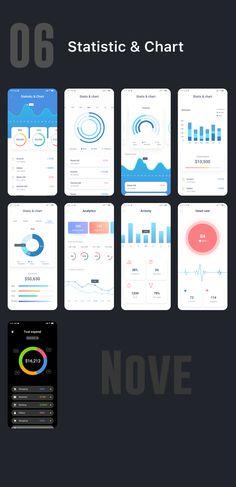 Nove - Mobile UI Kit of iOS Templates for Sketch by Capi_Creative_Design Navigation Design, Ios App Design, Mobile App Design, Ux Design, Statistics App, Trends Map, Clover App, Budget App, Ios Developer