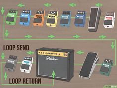 How to Set Up Guitar Pedals. Guitar pedals, sometimes called effects pedals, provide an easy and effective way to modulate your electric guitar's tone. The order of your pedals well ensure the best tone, but what tone that is depends on. Diy Guitar Pedal, Guitar Rig, Music Guitar, Guitar Chords, Playing Guitar, Guitar Players, Bass Guitars, Art Music, Music Chords