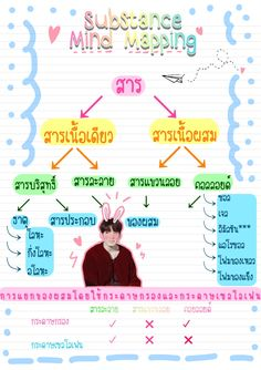 Learn Thai, Color Palette Challenge, Science Notes, School Study Tips, Cute Words, Study Notes, Mathematics, Biology, Chemistry
