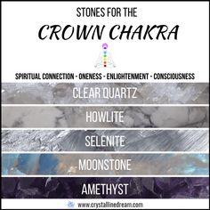 Spiritual Protection Stone Labradorite Necklace Chakra /& Zodiac Jewelry. Metaphysical Healing Crystal Crystal Choker Macrame Necklace