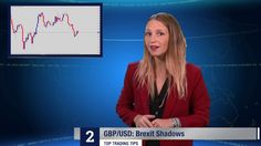 OptionsXO's Top Trading Tips  EUR/USD GBP/USD USD/JPY Dec 8
