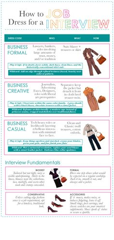 How to dress for a job interview! Check out the article link too!