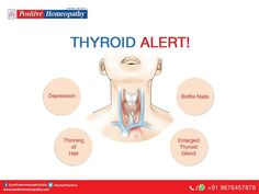 1 in 10 Indians are diagnosed with Thyroid! Don't ignore these symptoms #Thyroid