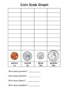 Simple little coin game. Place coins in a bag, have kids pull them out one at a time and graph them. Good for coin recognition.