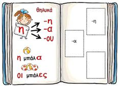 Class Door, Greek Language, Bullet Journal, Activities, Education, School, Books, Kids, Young Children
