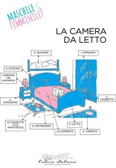 La camera del letto or bedroom