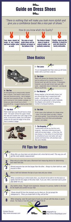 Dress Shoes Guide - Infographic Shopping for shoes ? Check our guide on dress shoes. We have covered following in this infographic.. 1. What to lo