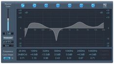 10 Mixing Mistakes Everyone Makes – And How to Avoid Them