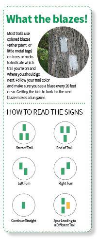 Trail Symbols