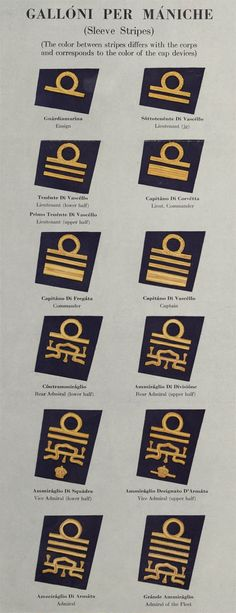 Galloni per Maniche, Sleeve Stripes: WWII Italian Navy Uniforms and Insignia: Controspalline Shoulder Marks  http://www.lonesentry.com/blog/italian-navy-uniforms-and-insignia.html
