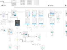 information architecture ia sitemap ux documentation pinterest