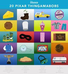 I got 18 out of 20 correct! Name That Pixar Thingamabob | Disney Insider