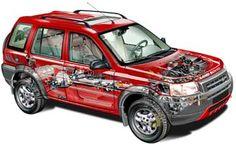 1998 Land Rover Freelander XEi 5-dr wagon   GoAuto - something
