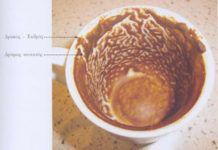 Πώς τα σύμβολα του καφέ…προβλέπουν το μέλλον σου