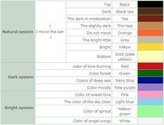 Shampoodles hair color guide!