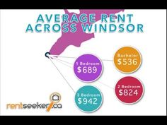 Check out the Average Rents for #Apartments in #Windsor #Ontario here -> www.RentSeeker.ca -> from @RentSeeker