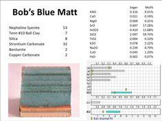 Bob's blue matt
